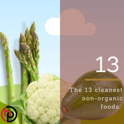The Clean 13 – Best Foods to Eat Non-Organic