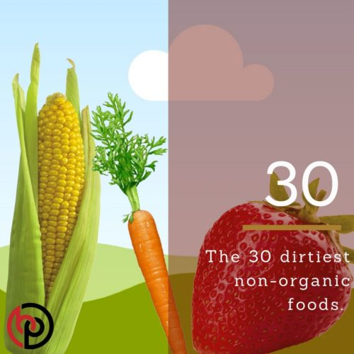 Dirty 30 Foods to ALWAYS Eat Organic