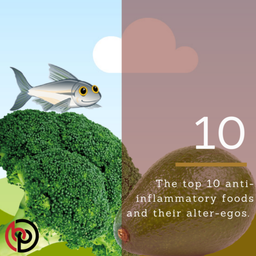 Top 10 Inflammatory and Anti-Inflammatory Foods